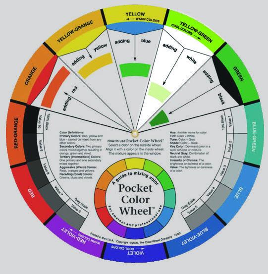 Color wheelYG